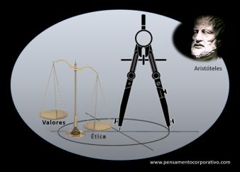 etica-artigo-2